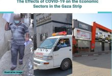 Photo of Policy Paper: The impact of the Corona crisis on the economic  sectors in the Gaza Strip